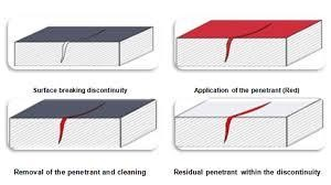 Dye Penetrant Inspection
